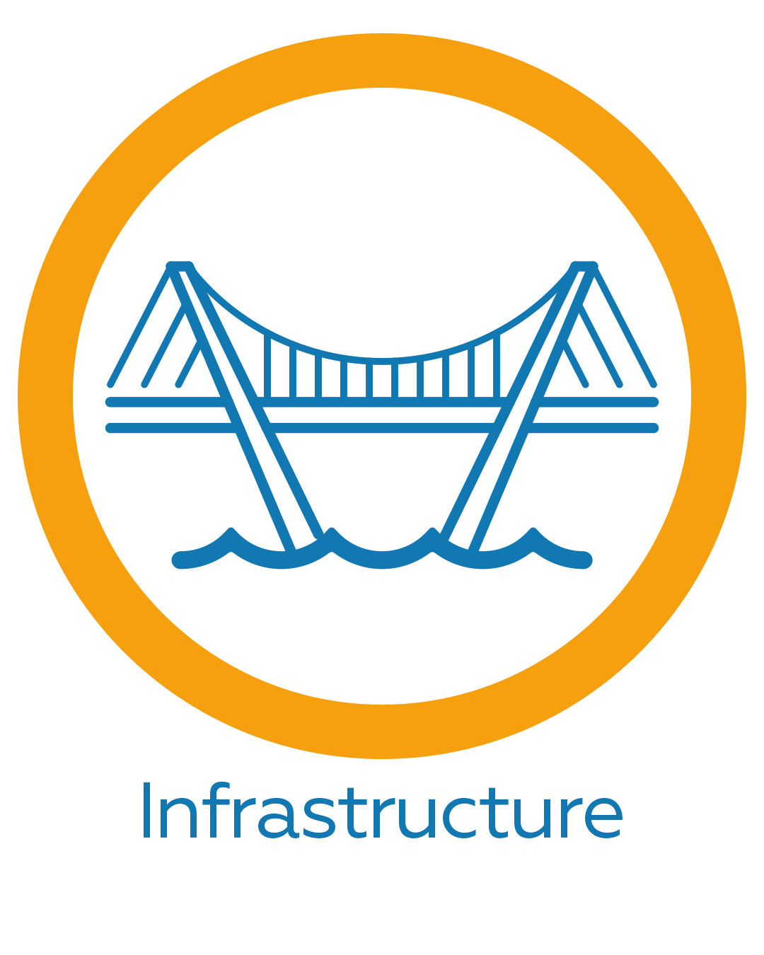 Hire infrastructure engineers within rail and construction
