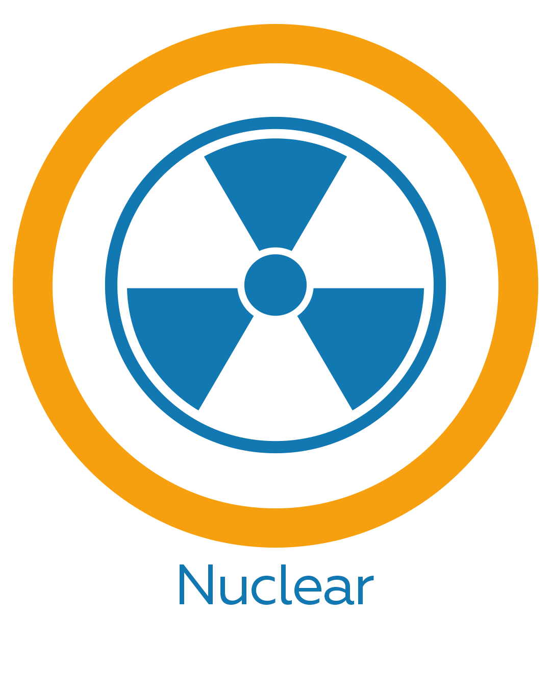 Hire nuclear energy engineers